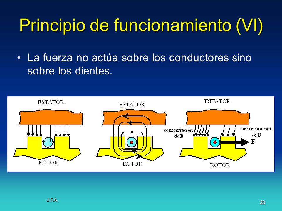 J.F.A. 20 Principio de funcionamiento (VI) La fuerza no actúa sobre los conductores sino sobre los dientes.