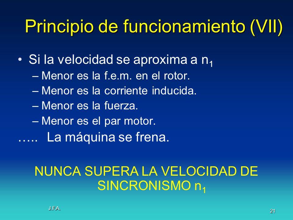 J.F.A. 21 Principio de funcionamiento (VII) Si la velocidad se aproxima a n 1 –Menor es la f.e.m. en el rotor. –Menor es la corriente inducida. –Menor
