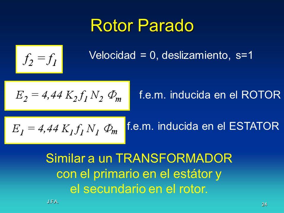 J.F.A. 24 Rotor Parado f.e.m. inducida en el ROTOR f.e.m. inducida en el ESTATOR Velocidad = 0, deslizamiento, s=1 Similar a un TRANSFORMADOR con el p