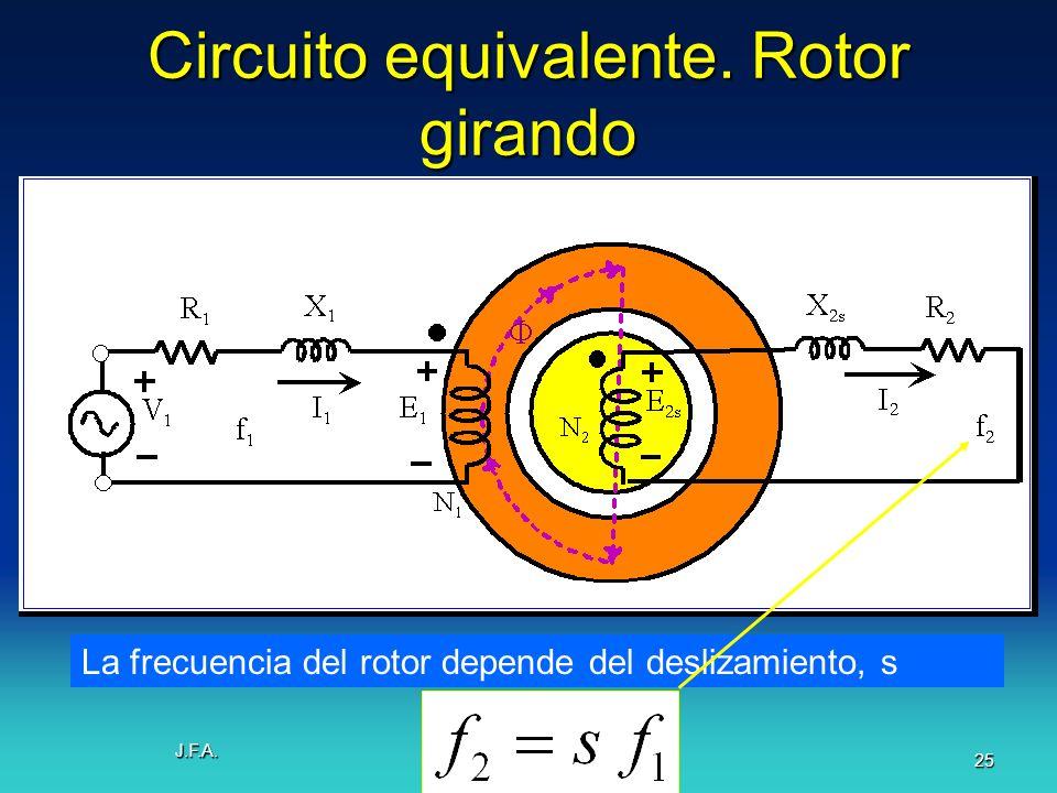 J.F.A. 25 Circuito equivalente. Rotor girando La frecuencia del rotor depende del deslizamiento, s