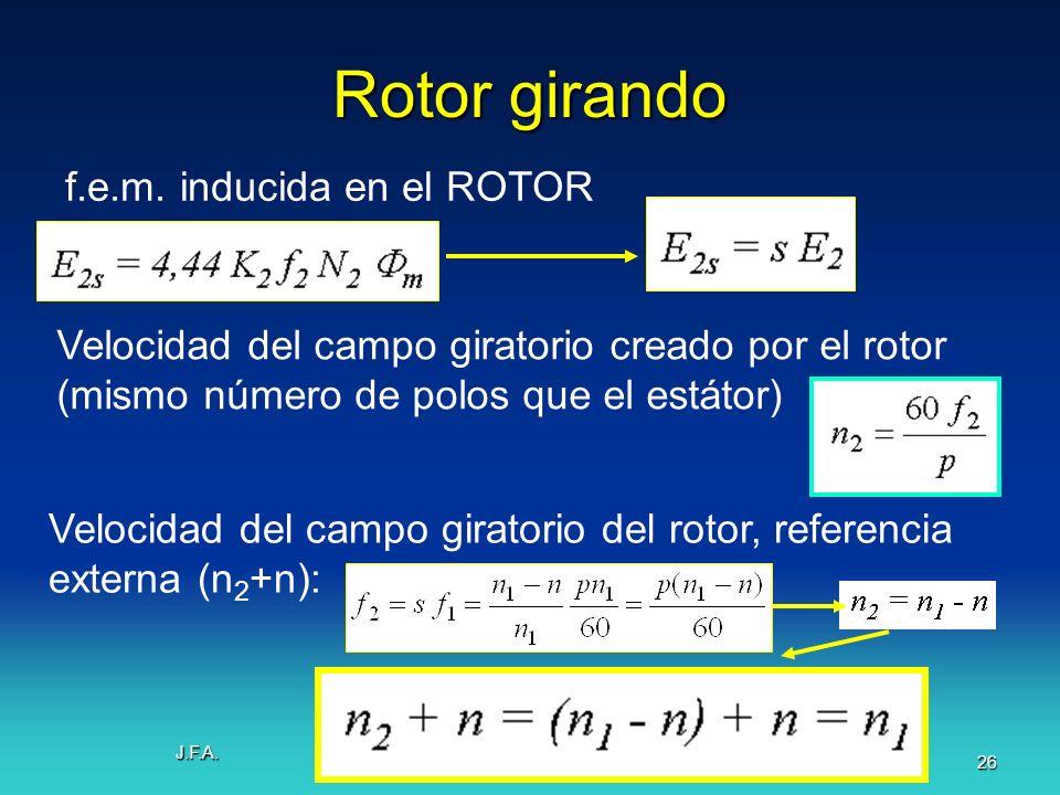J.F.A. 26 Rotor girando Velocidad del campo giratorio creado por el rotor (mismo número de polos que el estátor) f.e.m. inducida en el ROTOR Velocidad