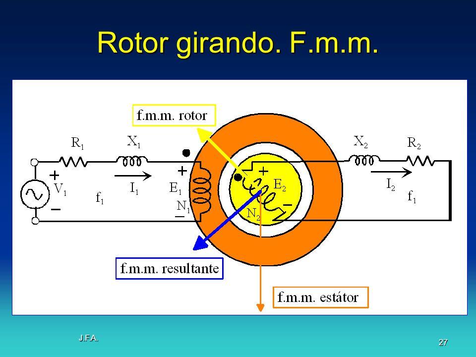 J.F.A. 27 Rotor girando. F.m.m.