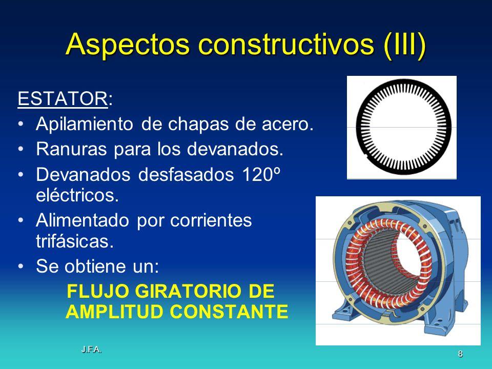 J.F.A. 8 Aspectos constructivos (III) ESTATOR: Apilamiento de chapas de acero. Ranuras para los devanados. Devanados desfasados 120º eléctricos. Alime