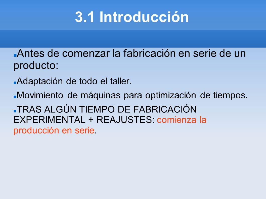 3.1 Introducción Antes de comenzar la fabricación en serie de un producto: Adaptación de todo el taller. Movimiento de máquinas para optimización de t