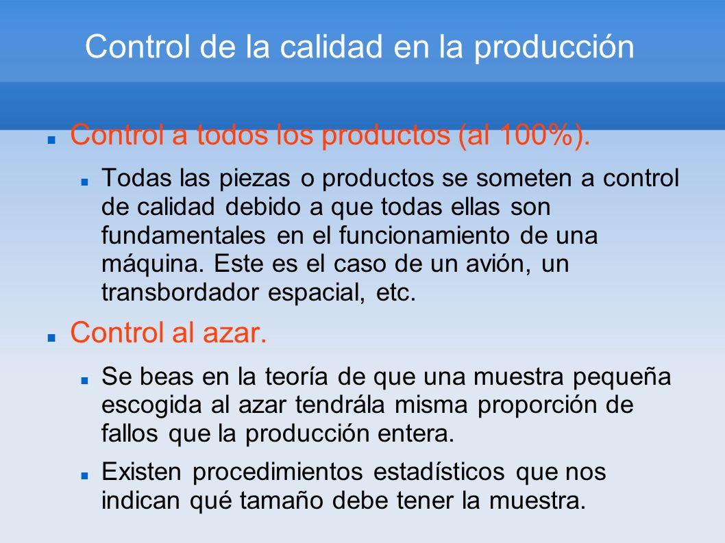 Control de la calidad en la producción Control a todos los productos (al 100%). Todas las piezas o productos se someten a control de calidad debido a