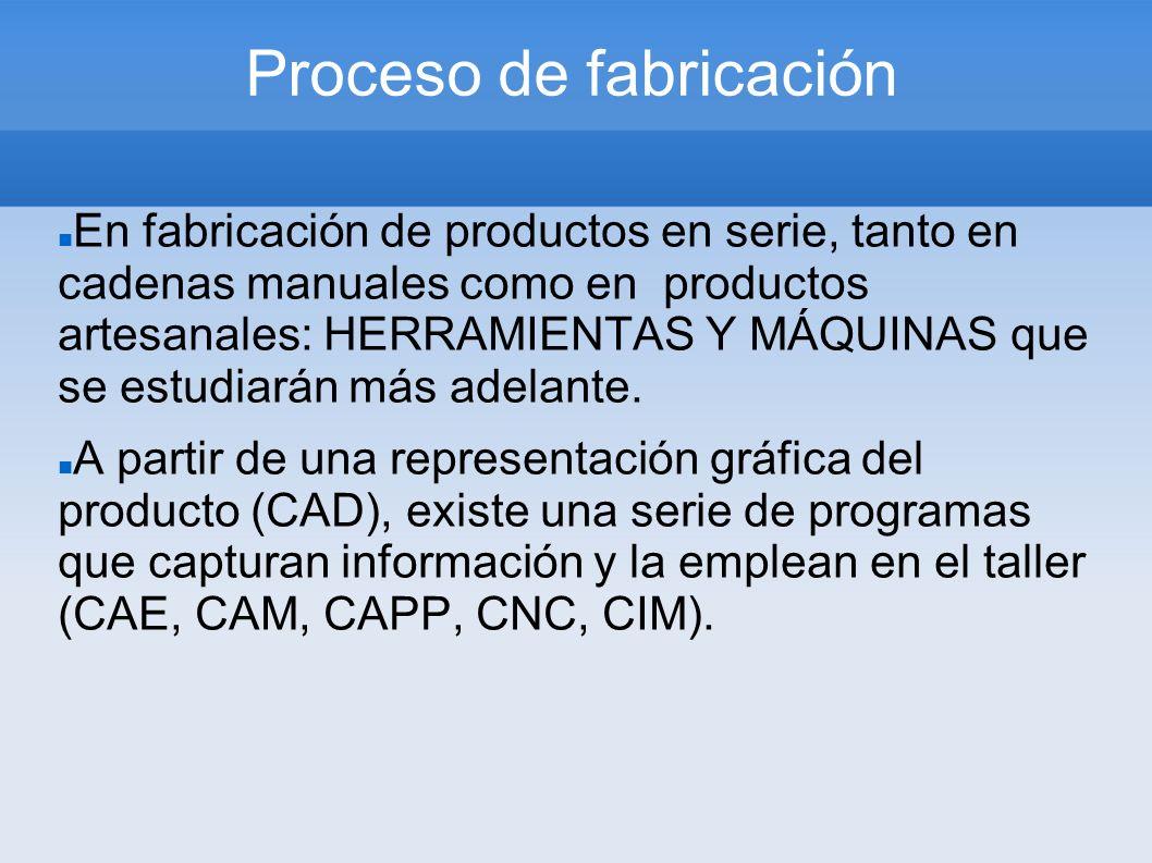 Proceso de fabricación En fabricación de productos en serie, tanto en cadenas manuales como en productos artesanales: HERRAMIENTAS Y MÁQUINAS que se e
