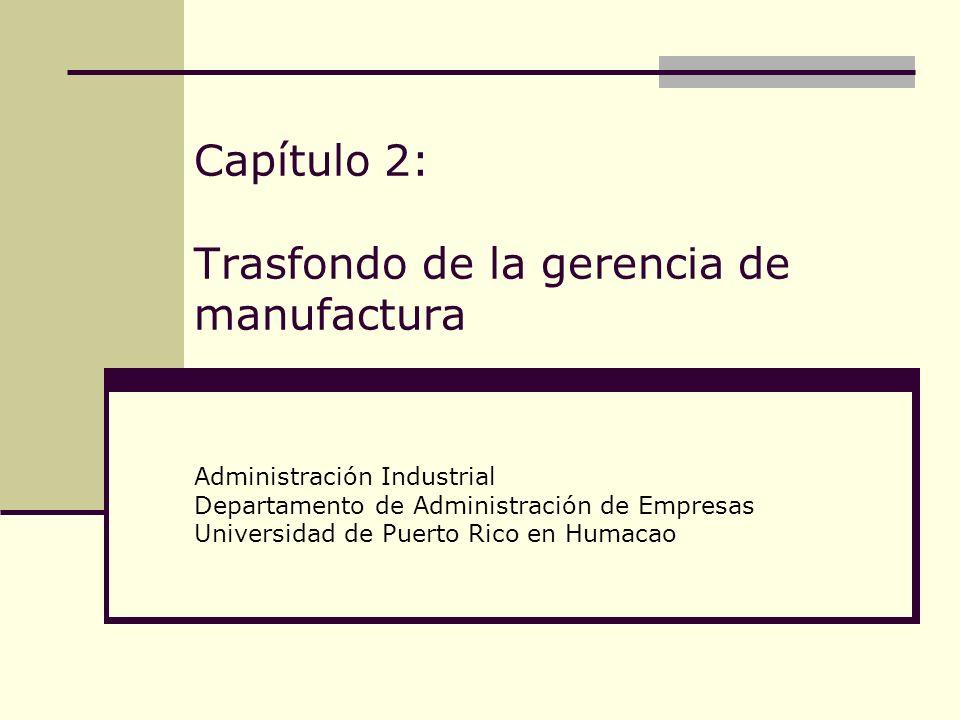 Capítulo 2: Trasfondo de la gerencia de manufactura Administración Industrial Departamento de Administración de Empresas Universidad de Puerto Rico en