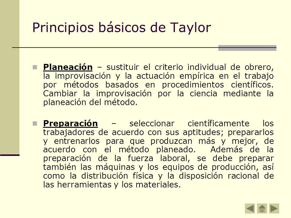 Principios básicos de Taylor Planeación – sustituir el criterio individual de obrero, la improvisación y la actuación empírica en el trabajo por métod