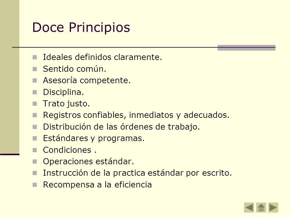 Doce Principios Ideales definidos claramente. Sentido común. Asesoría competente. Disciplina. Trato justo. Registros confiables, inmediatos y adecuado