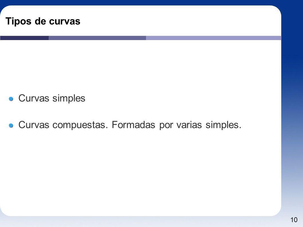 10 Tipos de curvas Curvas simples Curvas compuestas. Formadas por varias simples.