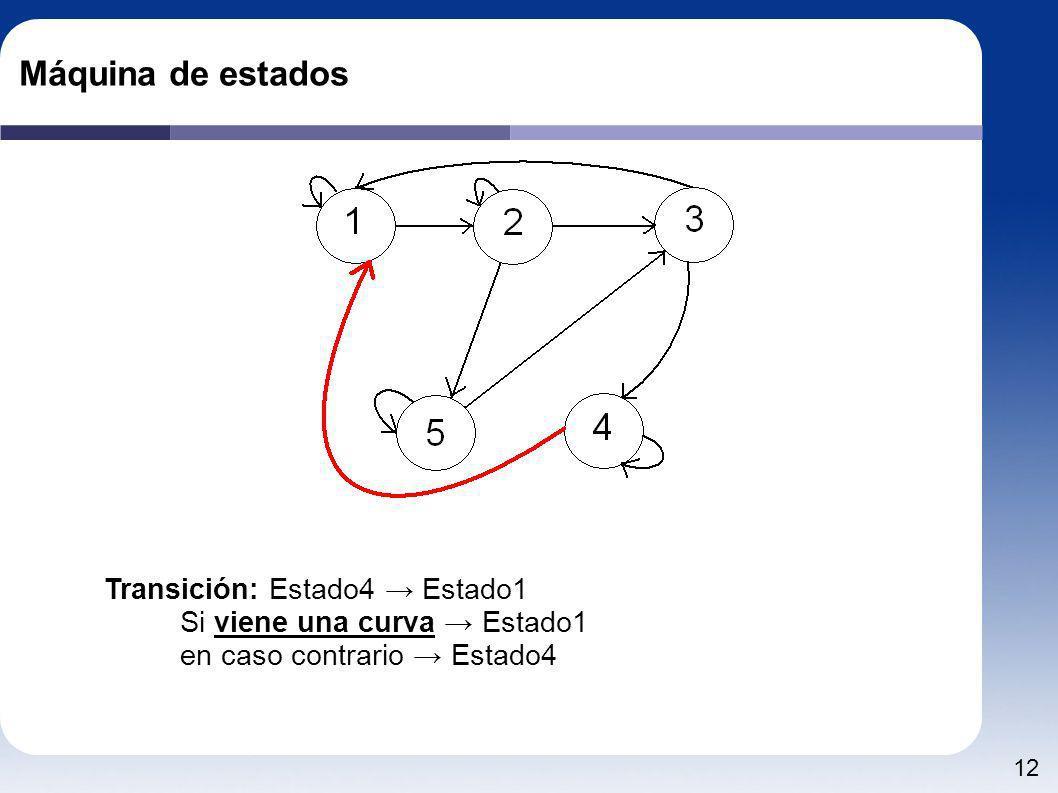 12 Máquina de estados Transición: Estado4 Estado1 Si viene una curva Estado1 en caso contrario Estado4