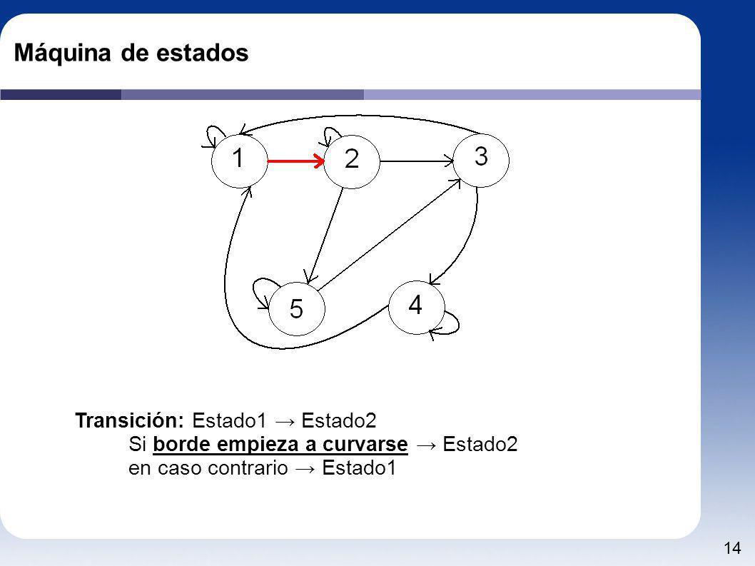 14 Máquina de estados Transición: Estado1 Estado2 Si borde empieza a curvarse Estado2 en caso contrario Estado1