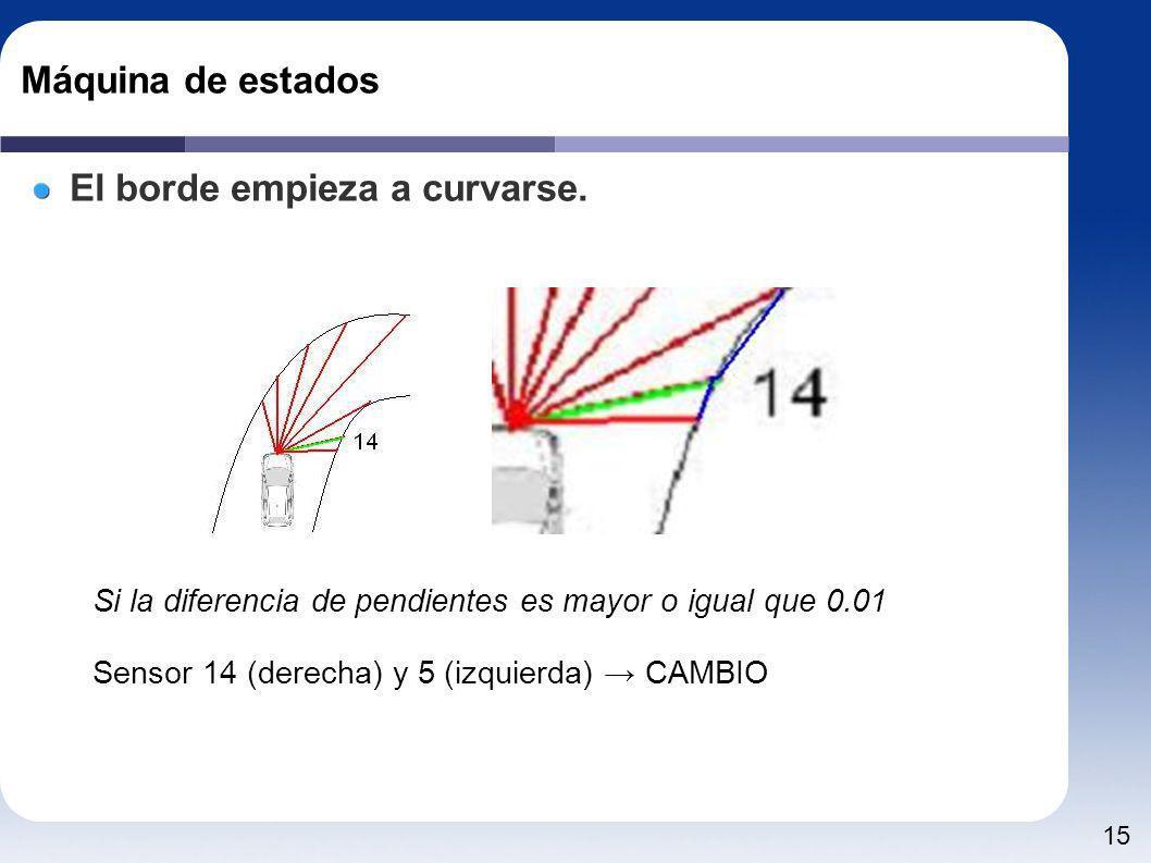 15 Máquina de estados El borde empieza a curvarse. Si la diferencia de pendientes es mayor o igual que 0.01 Sensor 14 (derecha) y 5 (izquierda) CAMBIO