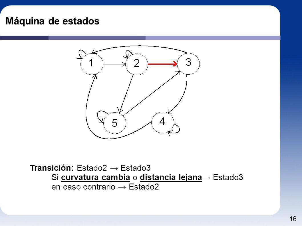 16 Máquina de estados Transición: Estado2 Estado3 Si curvatura cambia o distancia lejana Estado3 en caso contrario Estado2