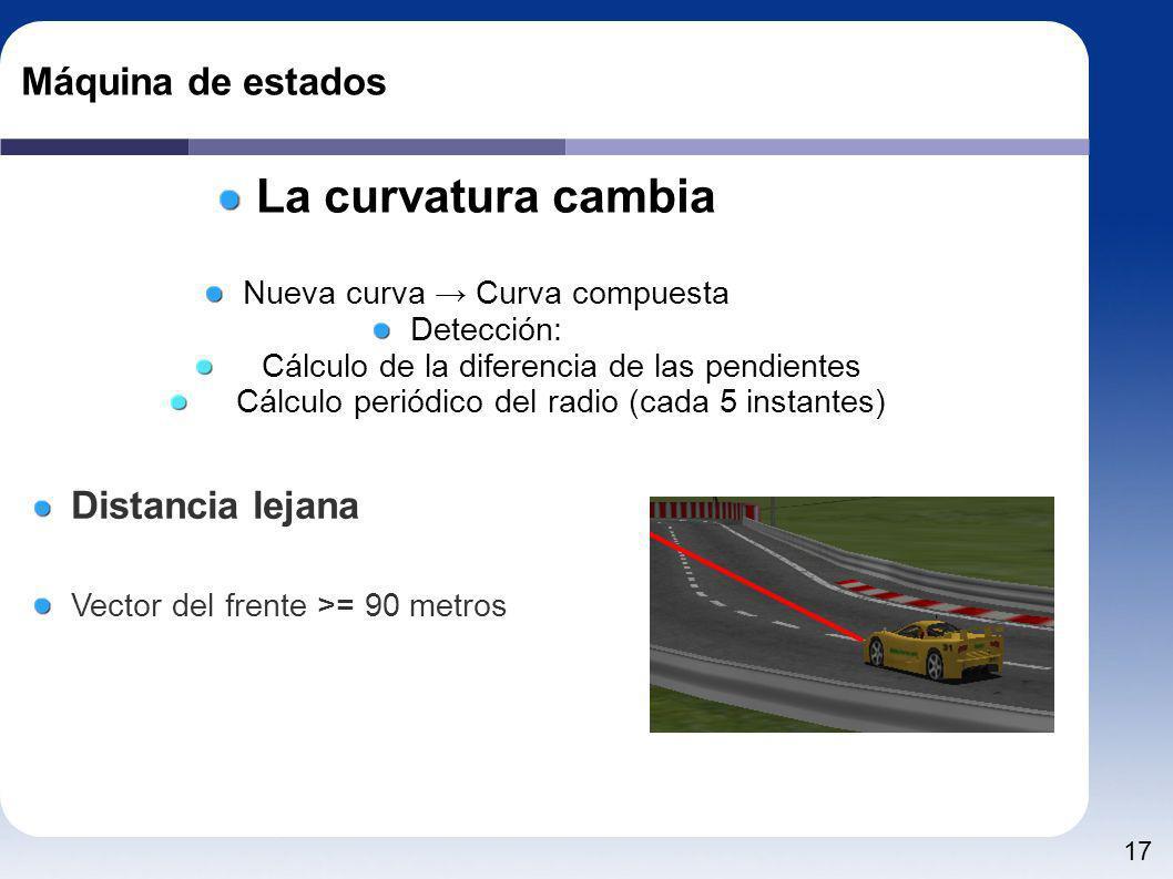 17 Máquina de estados La curvatura cambia Nueva curva Curva compuesta Detección: Cálculo de la diferencia de las pendientes Cálculo periódico del radi
