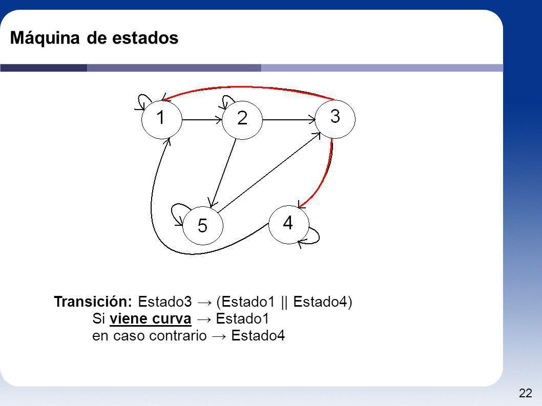 22 Máquina de estados Transición: Estado3 (Estado1 || Estado4) Si viene curva Estado1 en caso contrario Estado4