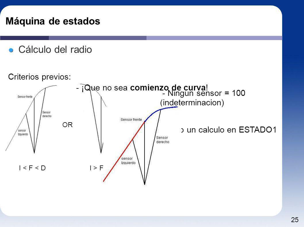 25 Máquina de estados Cálculo del radio Criterios previos: OR I < F < DI > F > D - Ningun sensor = 100 (indeterminacion) - Solo un calculo en ESTADO1