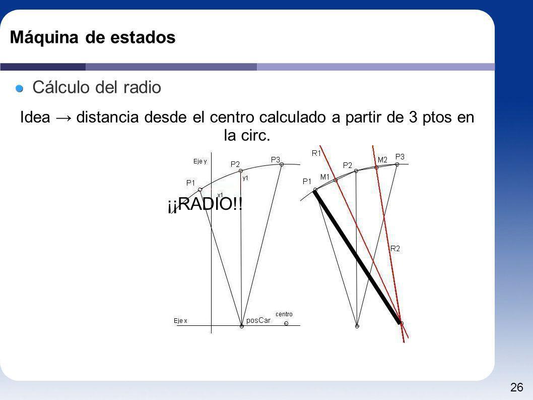 26 Máquina de estados Cálculo del radio Idea distancia desde el centro calculado a partir de 3 ptos en la circ. ¡¡RADIO!!