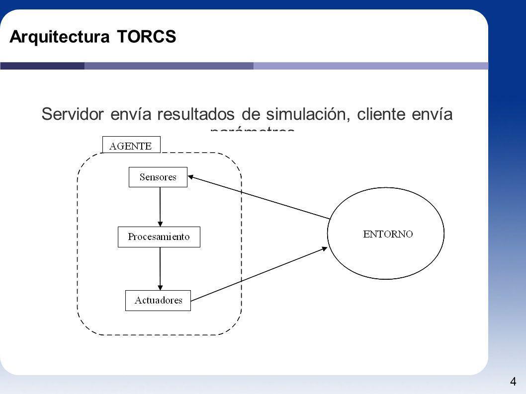4 Arquitectura TORCS Servidor envía resultados de simulación, cliente envía parámetros.