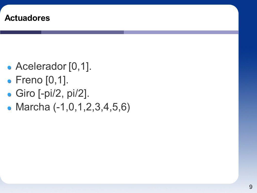 9 Actuadores Acelerador [0,1]. Freno [0,1]. Giro [-pi/2, pi/2]. Marcha (-1,0,1,2,3,4,5,6)