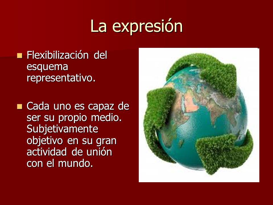 La expresión Flexibilización del esquema representativo.