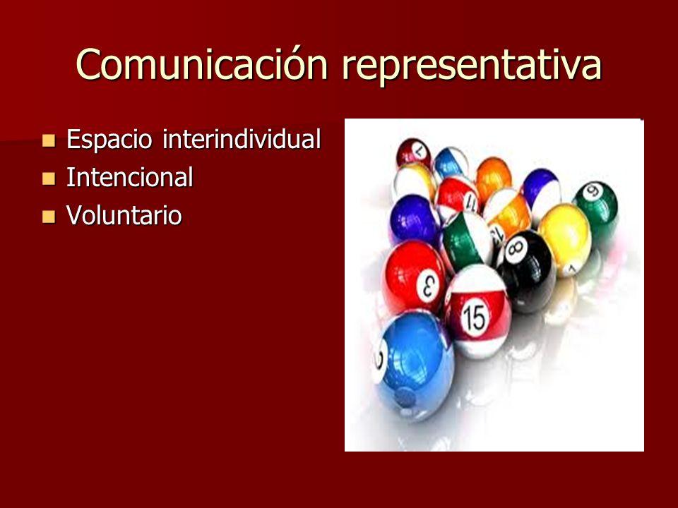 Comunicación representativa Espacio interindividual Espacio interindividual Intencional Intencional Voluntario Voluntario