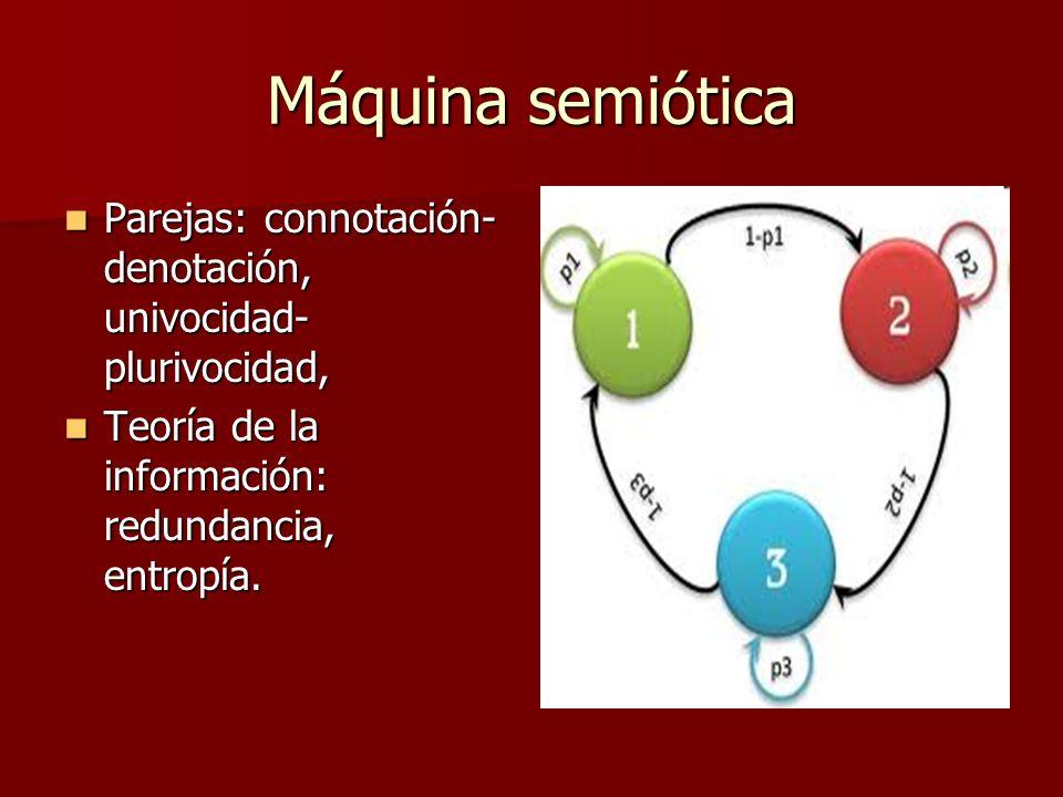 Máquina semiótica Parejas: connotación- denotación, univocidad- plurivocidad, Parejas: connotación- denotación, univocidad- plurivocidad, Teoría de la información: redundancia, entropía.