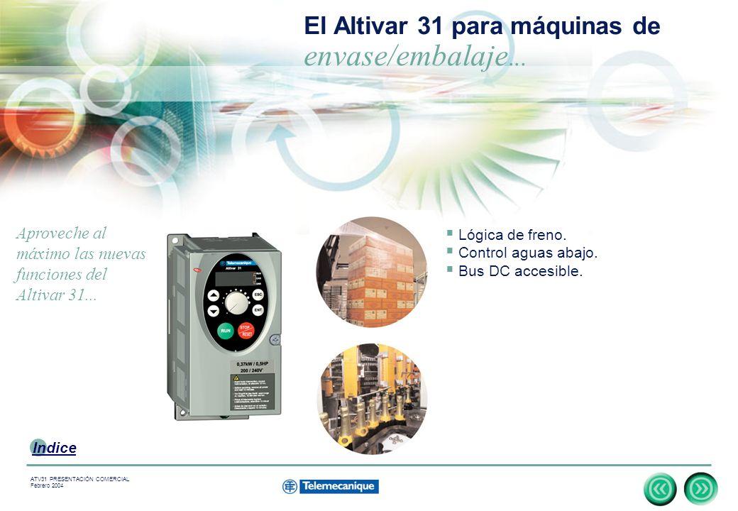 16 Indice ATV31 PRESENTACIÓN COMERCIAL Febrero 2004 El Altivar 31 para máquinas de envase/embalaje...