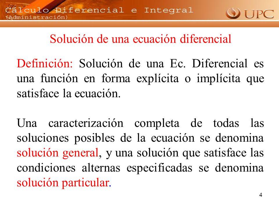 5 Ejercicios: Compruebe que las funciones son soluciones de la ecuación diferencial correspondiente: 1.