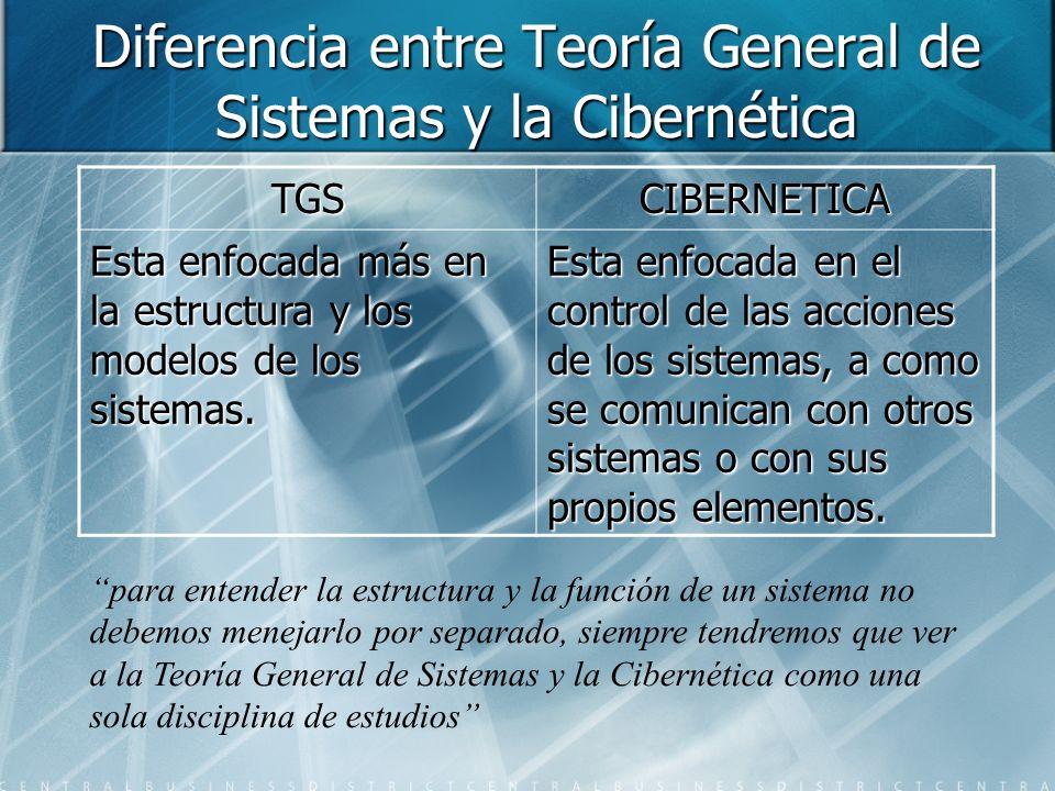 Diferencia entre Teoría General de Sistemas y la Cibernética TGSCIBERNETICA Esta enfocada más en la estructura y los modelos de los sistemas. Esta enf