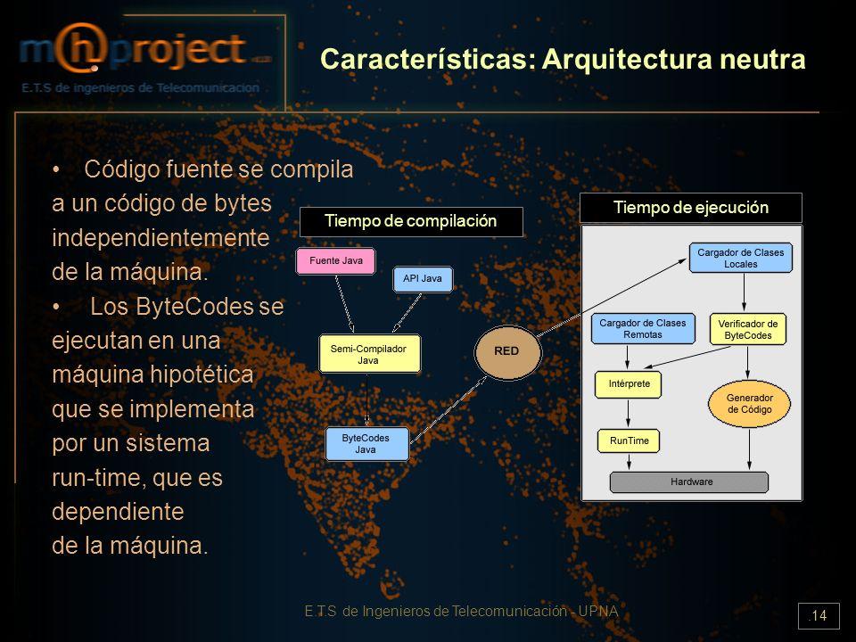 E.T.S de Ingenieros de Telecomunicación - UPNA.14 Características: Arquitectura neutra Código fuente se compila a un código de bytes independientement