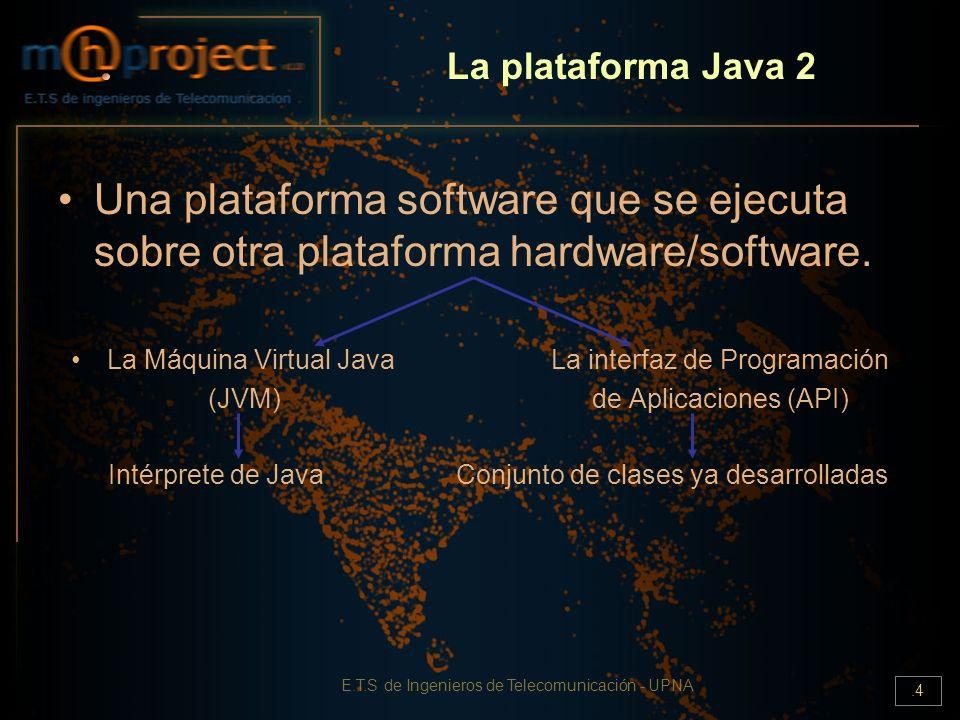 E.T.S de Ingenieros de Telecomunicación - UPNA.4 La plataforma Java 2 Una plataforma software que se ejecuta sobre otra plataforma hardware/software.