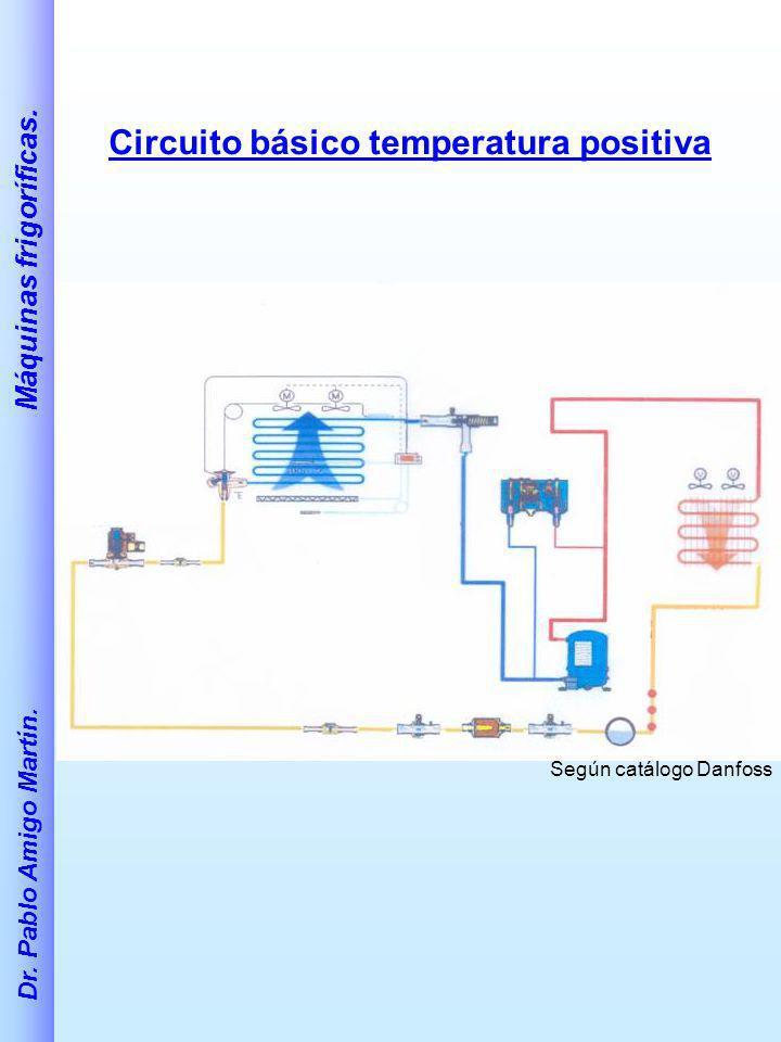Dr. Pablo Amigo Martín. Máquinas frigoríficas. Circuito básico temperatura positiva Según catálogo Danfoss