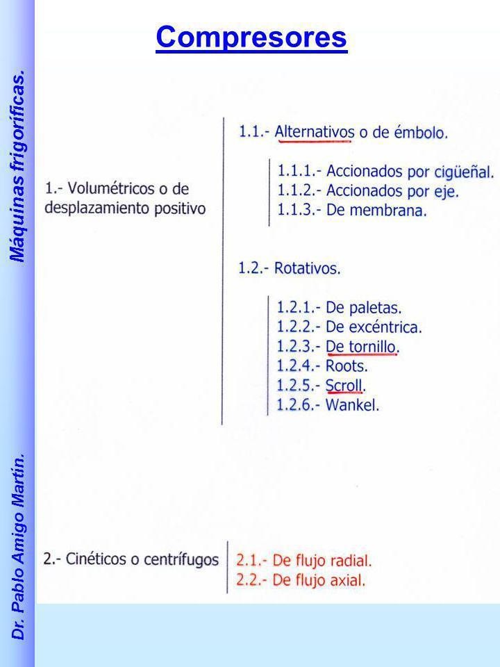 Dr. Pablo Amigo Martín. Máquinas frigoríficas. Compresores