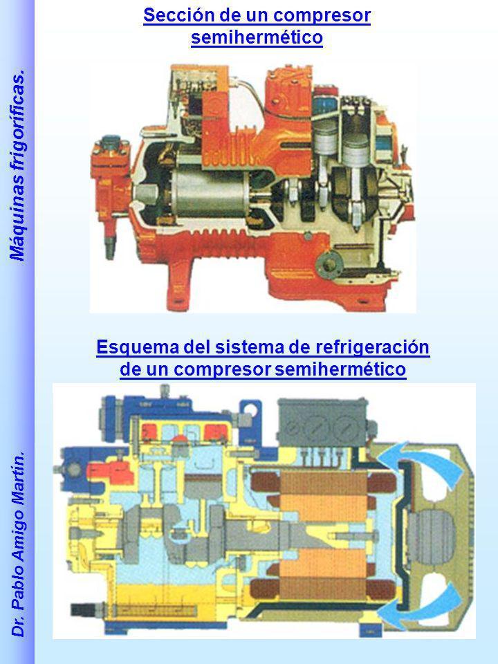 Dr. Pablo Amigo Martín. Máquinas frigoríficas. Sección de un compresor semihermético Esquema del sistema de refrigeración de un compresor semihermétic