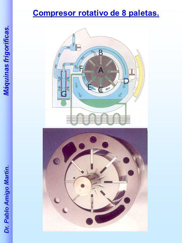 Dr. Pablo Amigo Martín. Máquinas frigoríficas. Compresor rotativo de 8 paletas.