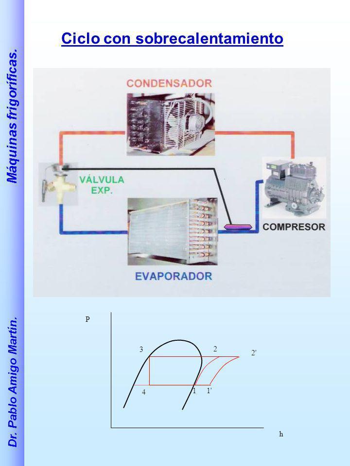 Dr. Pablo Amigo Martín. Máquinas frigoríficas. Compresores rotativos y centrífugos