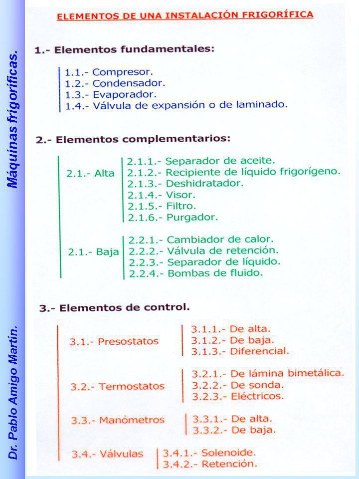 Dr. Pablo Amigo Martín. Máquinas frigoríficas. Compresores alternativos dispuestos en L, V, W y VV