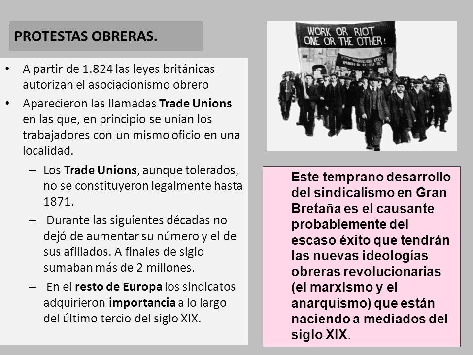 PROTESTAS OBRERAS.