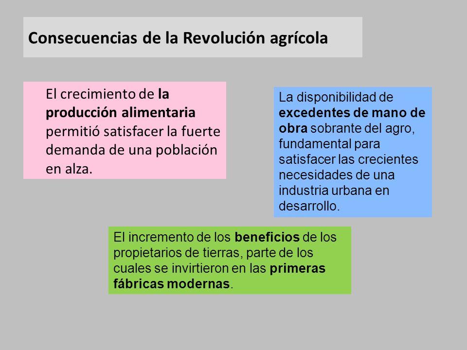 Consecuencias de la Revolución agrícola El crecimiento de la producción alimentaria permitió satisfacer la fuerte demanda de una población en alza.