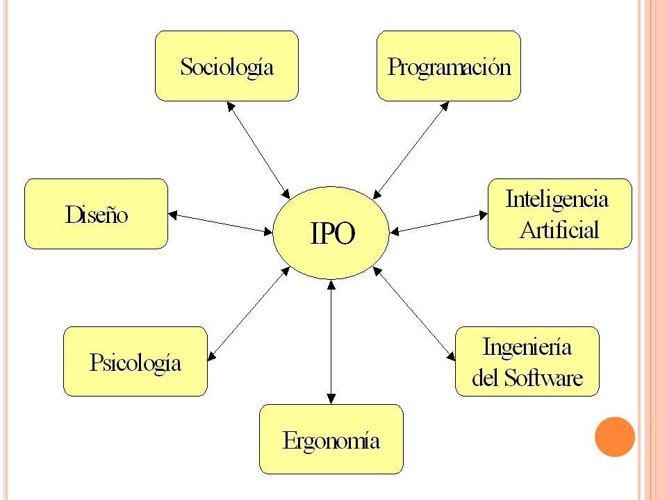 La psicología contribuye a la IPO mediante conocimientos y teorías acerca de como los sujetos se comportan, procesan la información y actúan en grupos y organizaciones, pero también proporciona metodologías y herramientas para evaluar y determinar el grado de satisfacción de éstos a nuestros diseños.