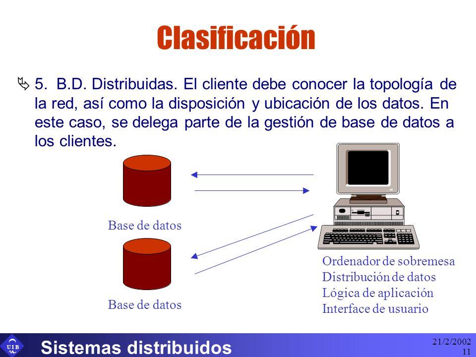 U I B 21/2/2002 Sistemas distribuidos 11 Clasificación 5. B.D. Distribuidas. El cliente debe conocer la topología de la red, así como la disposición y