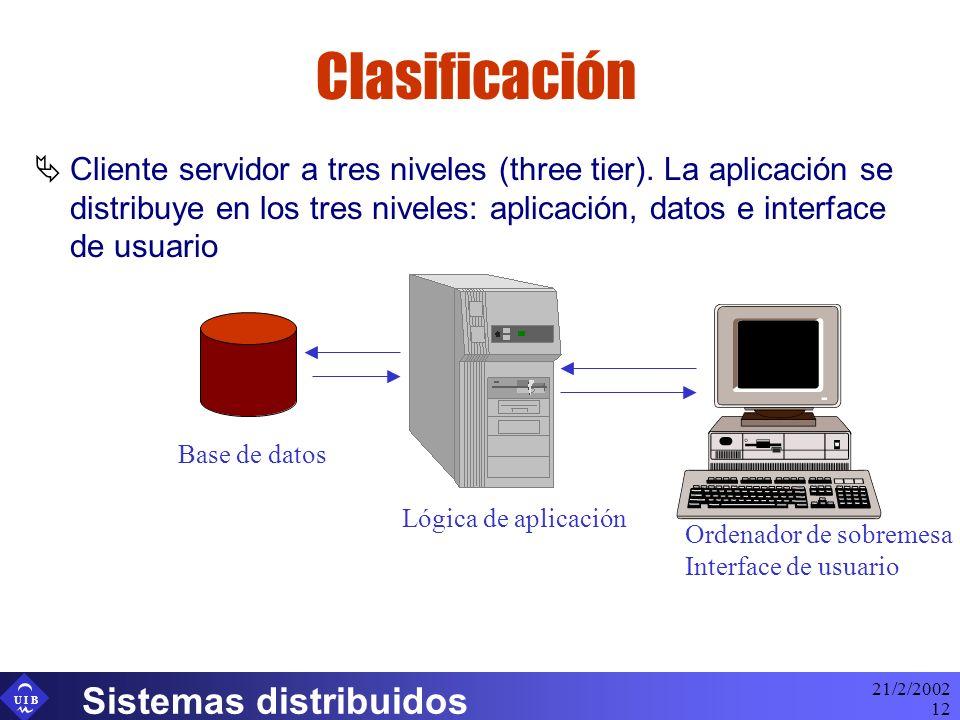 U I B 21/2/2002 Sistemas distribuidos 12 Clasificación Cliente servidor a tres niveles (three tier). La aplicación se distribuye en los tres niveles: