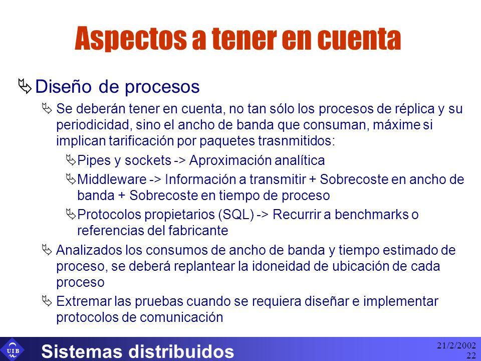 U I B 21/2/2002 Sistemas distribuidos 22 Aspectos a tener en cuenta Diseño de procesos Se deberán tener en cuenta, no tan sólo los procesos de réplica