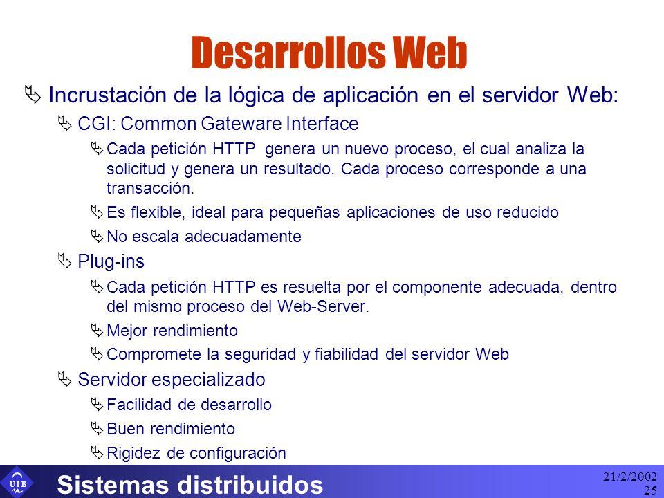 U I B 21/2/2002 Sistemas distribuidos 25 Desarrollos Web Incrustación de la lógica de aplicación en el servidor Web: CGI: Common Gateware Interface Ca