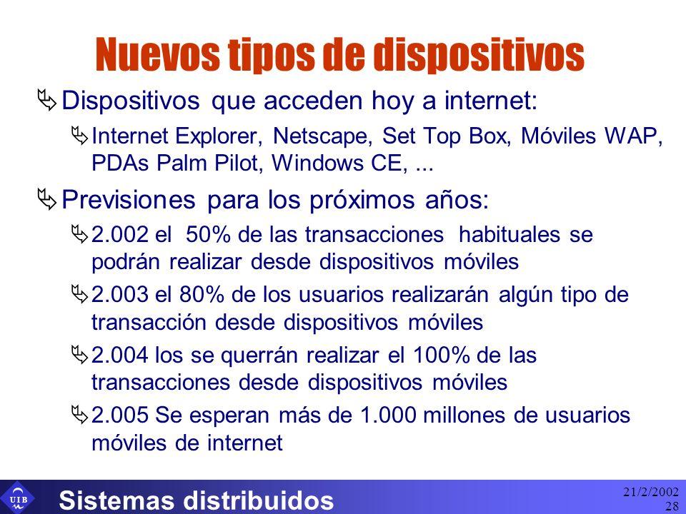 U I B 21/2/2002 Sistemas distribuidos 28 Nuevos tipos de dispositivos Dispositivos que acceden hoy a internet: Internet Explorer, Netscape, Set Top Bo