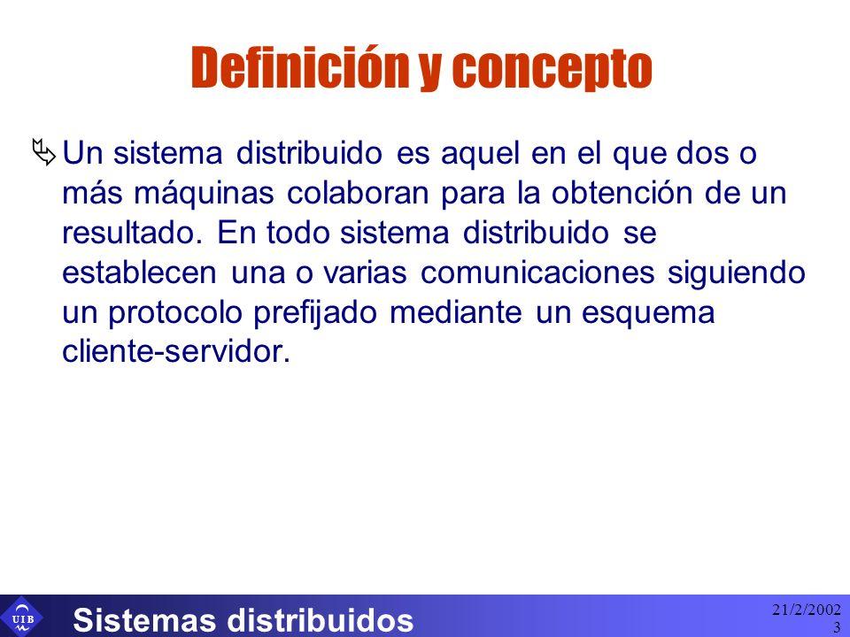 U I B 21/2/2002 Sistemas distribuidos 3 Definición y concepto Un sistema distribuido es aquel en el que dos o más máquinas colaboran para la obtención