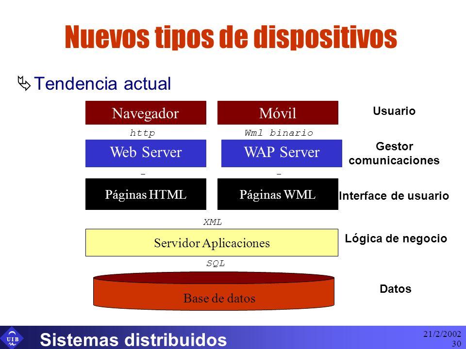 U I B 21/2/2002 Sistemas distribuidos 30 Nuevos tipos de dispositivos Tendencia actual Navegador Web Server Páginas HTML Servidor Aplicaciones Lógica