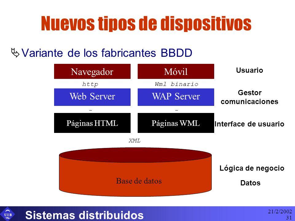 U I B 21/2/2002 Sistemas distribuidos 31 Nuevos tipos de dispositivos Variante de los fabricantes BBDD Navegador Web Server Páginas HTML Lógica de neg