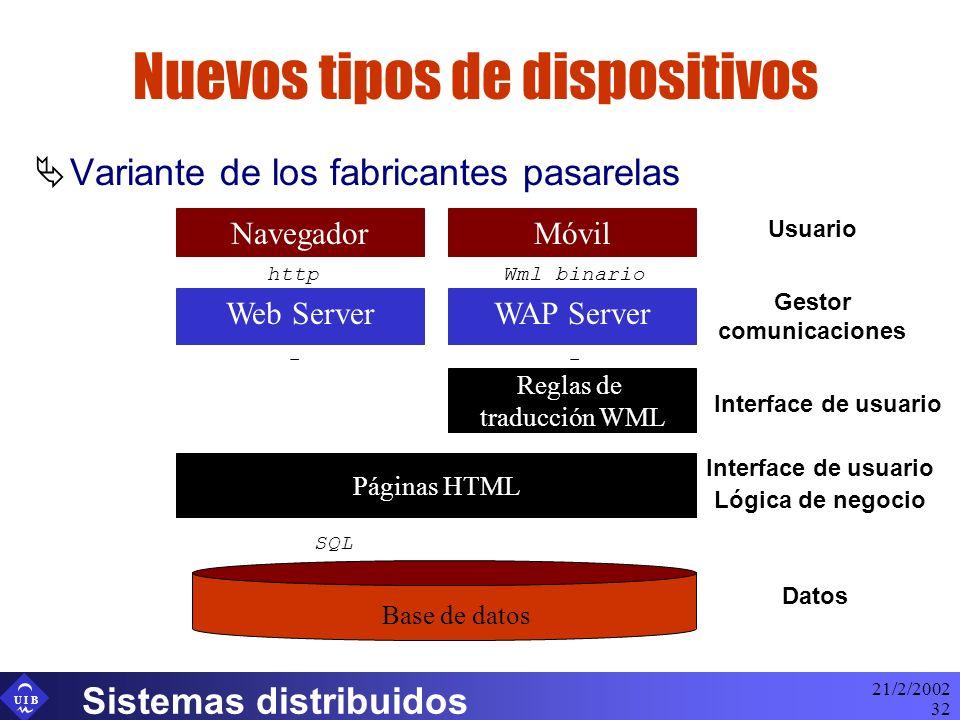 U I B 21/2/2002 Sistemas distribuidos 32 Nuevos tipos de dispositivos Variante de los fabricantes pasarelas Navegador Web Server Páginas HTML Lógica d